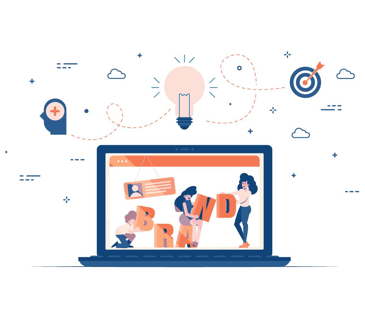 web bespoke development company surrey - Digital Marketing